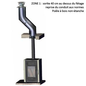 Kit fumisterie 150 mm pour poêle à bois NON ÉTANCHE avec récupération de conduit aux normes ZONE 1 20251054 Pièce détachée SWAP-europe.com