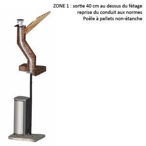 Kit fumisterie 80 mm pour poêle à pellets NON ÉTANCHE avec récupération de conduit aux normes ZONE 1 20266056 Pièce détachée SWAP-europe.com