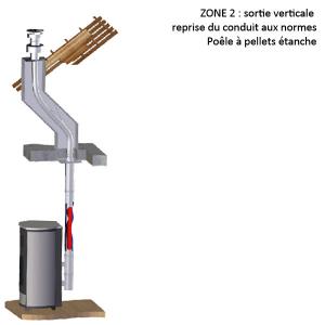 Kit fumisterie 80 mm pour poêle à pellets ÉTANCHE avec récupération de conduit aux normes ZONE 2 20266060 Pièce détachée SWAP-europe.com